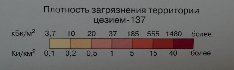 шкала заражения цезием 137